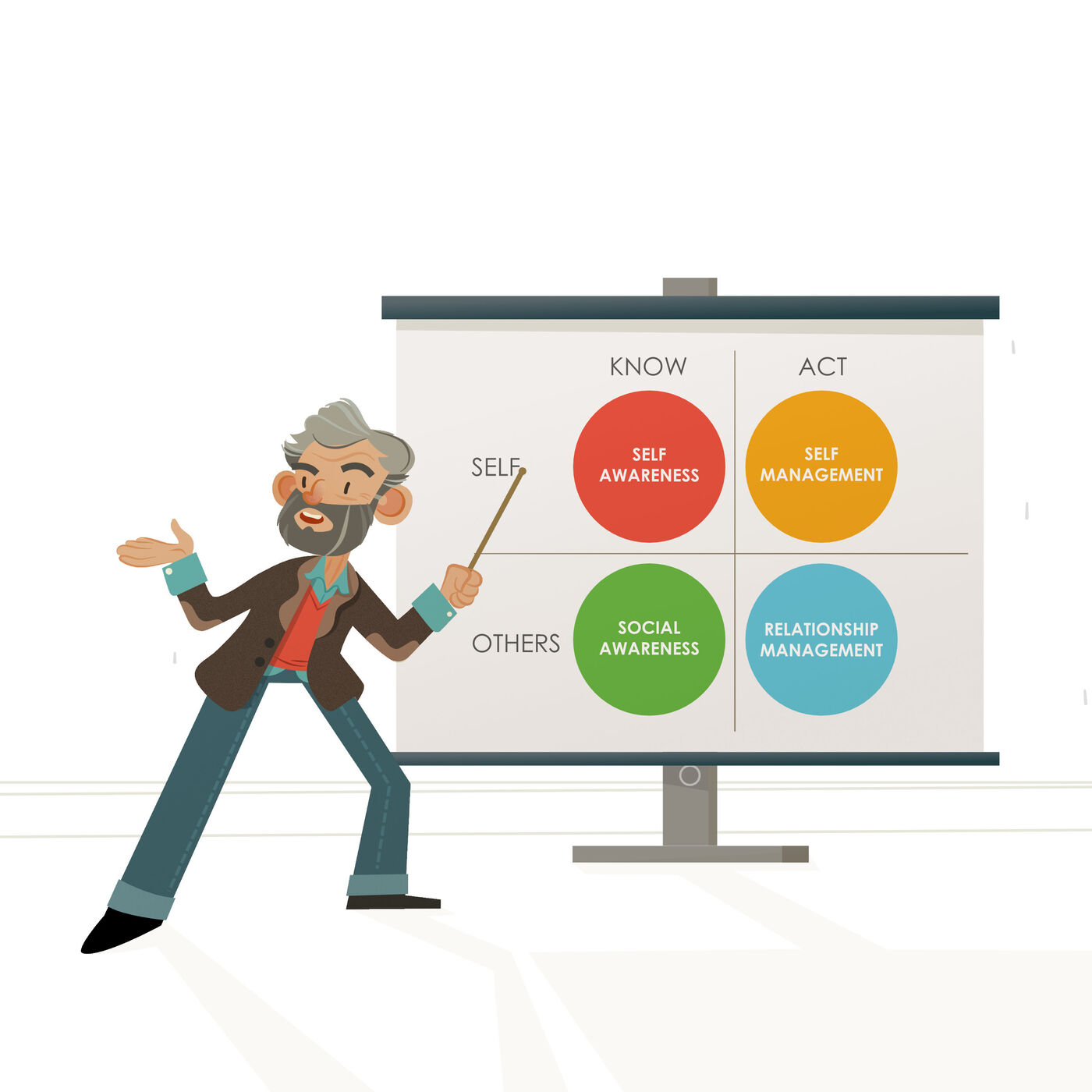 EI 101: An Introduction to Emotional Intelligence
