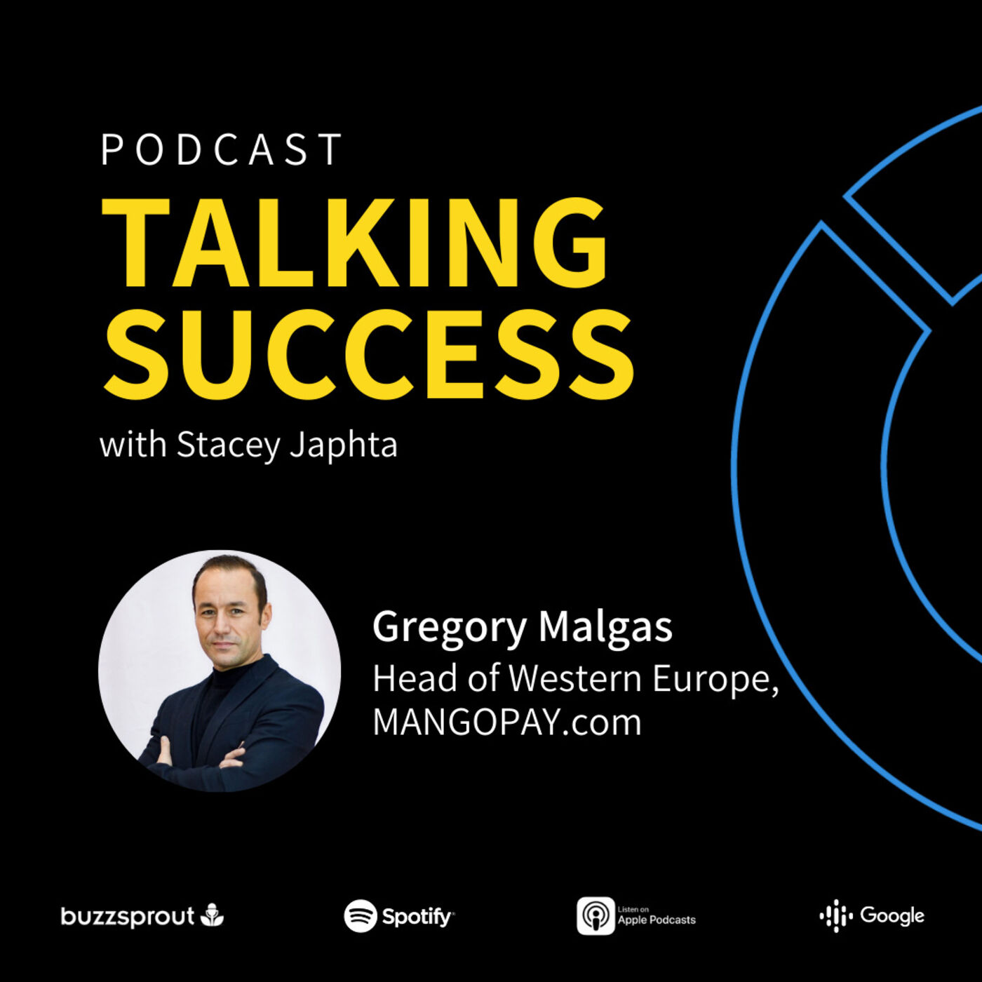 Gregory Malgras, Head of Western Europe at MANGOPAY.com - All things FinTech, globalizing a local product, & calculating risk
