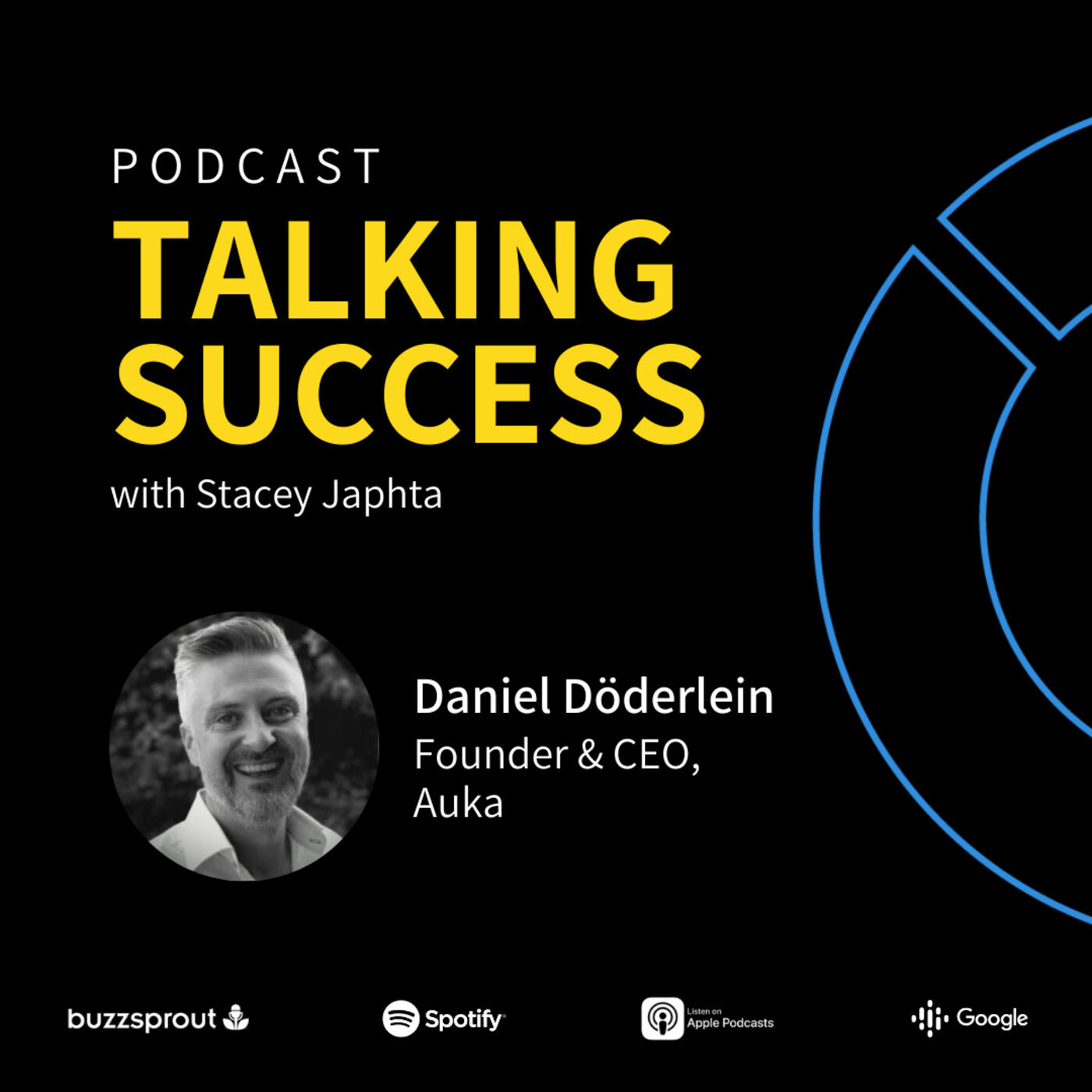 Daniel Döderlein, CEO & Founder of Auka - All things FinTech, launching a product directly to the market, & the steps to finding the right talent