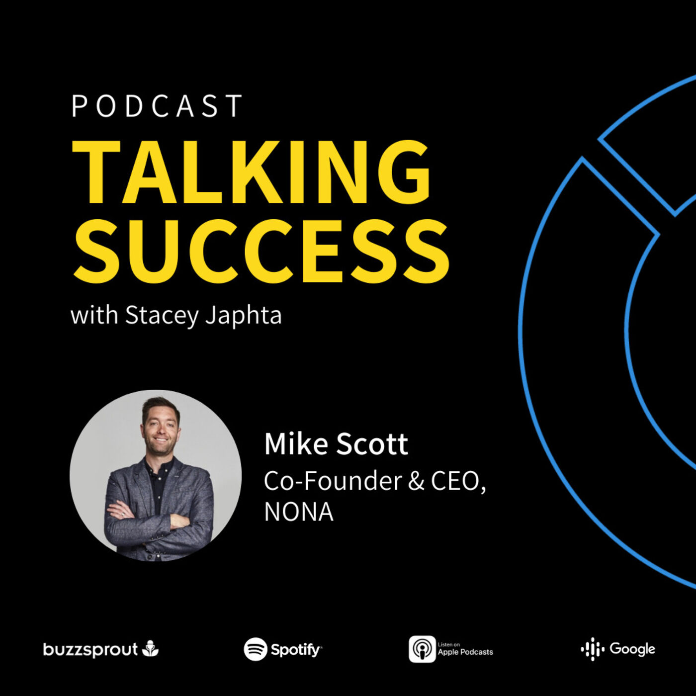 Mike Scott, CEO & Co-founder of NONA - All things FinTech, delegating as a remote CEO, & how to improve your daily routine
