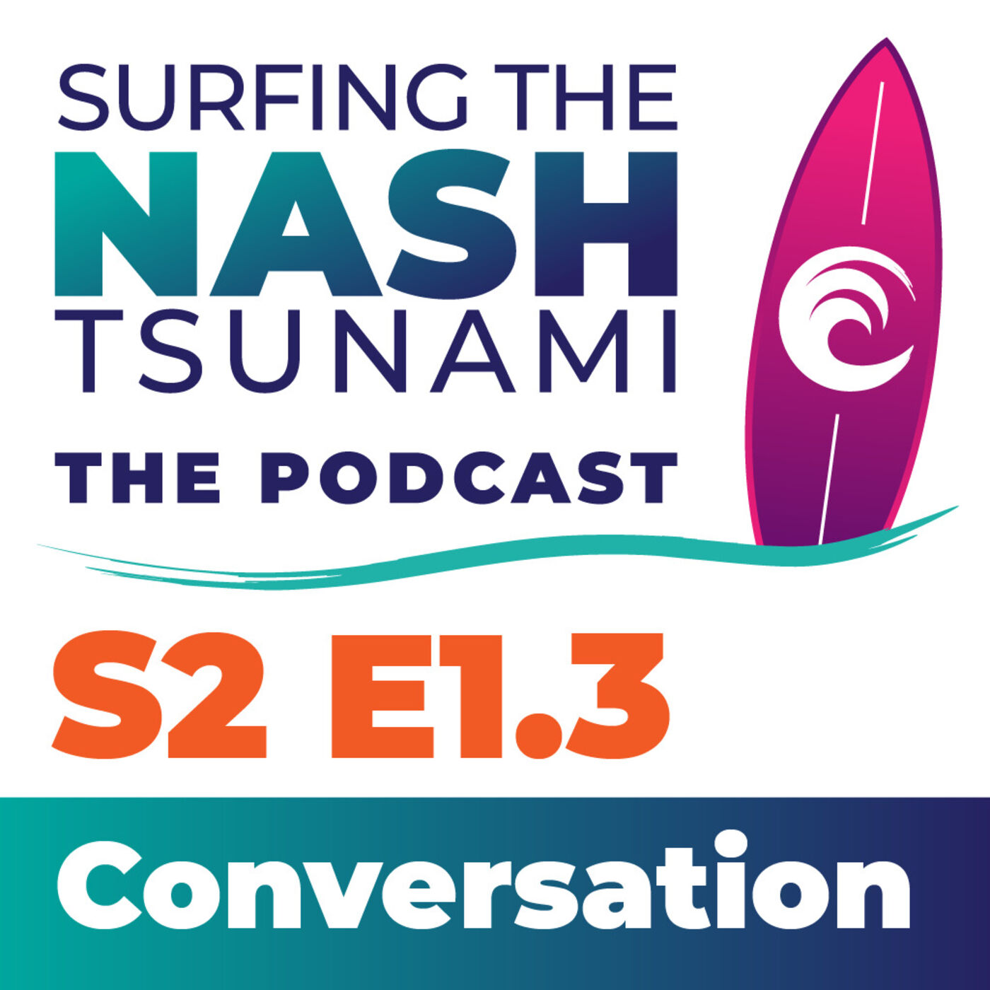 S2 E1.3 - Challenges and Big Ideas for NAFLD/NASH Patient Diagnosis and Treatment in the Post-Second Wave World
