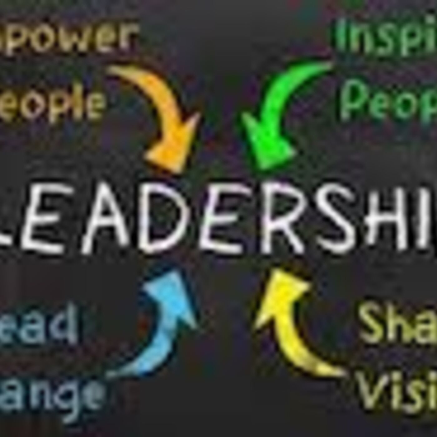 WHAT IS LEADERSHIP? ARE GOOD LEADERS SIMPLY BORN THAT WAY?