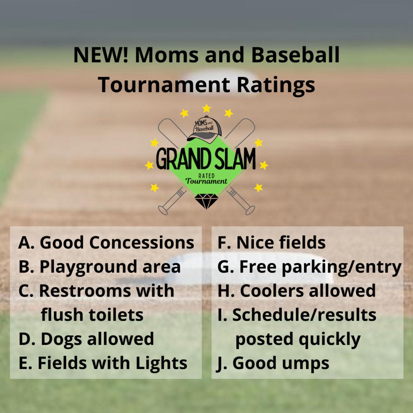 036: New! Moms and Baseball Tournament Ratings