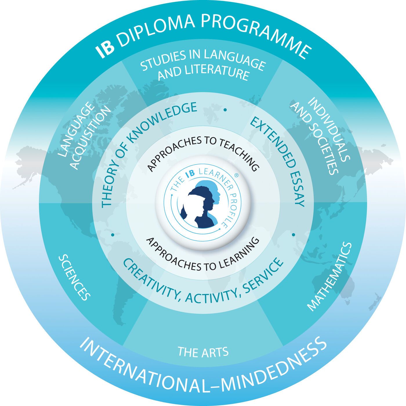 A DP Parent and Student Perspective on IB