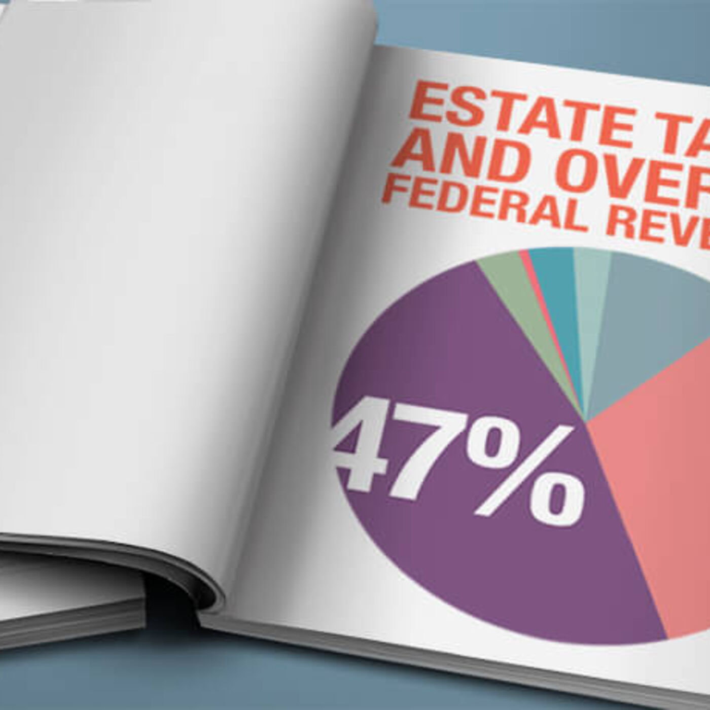 A BRIEF HISTORY OF ESTATE TAXES