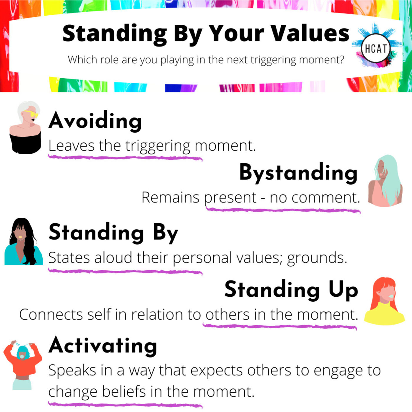 Standing By Your Values: A Continuum