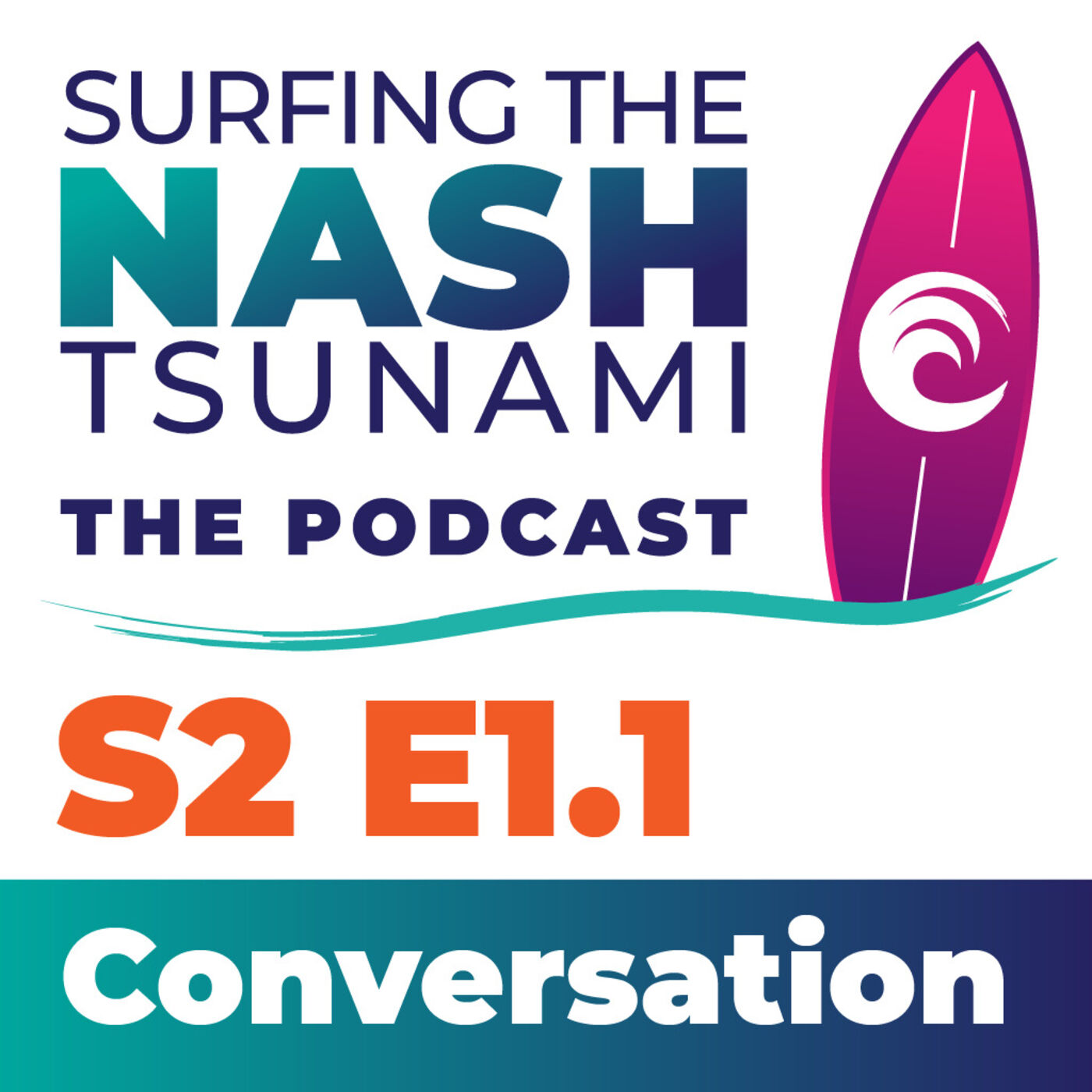 S2 E1.1 - How Recent COVID-19 News Affects NAFLD and NASH Patients