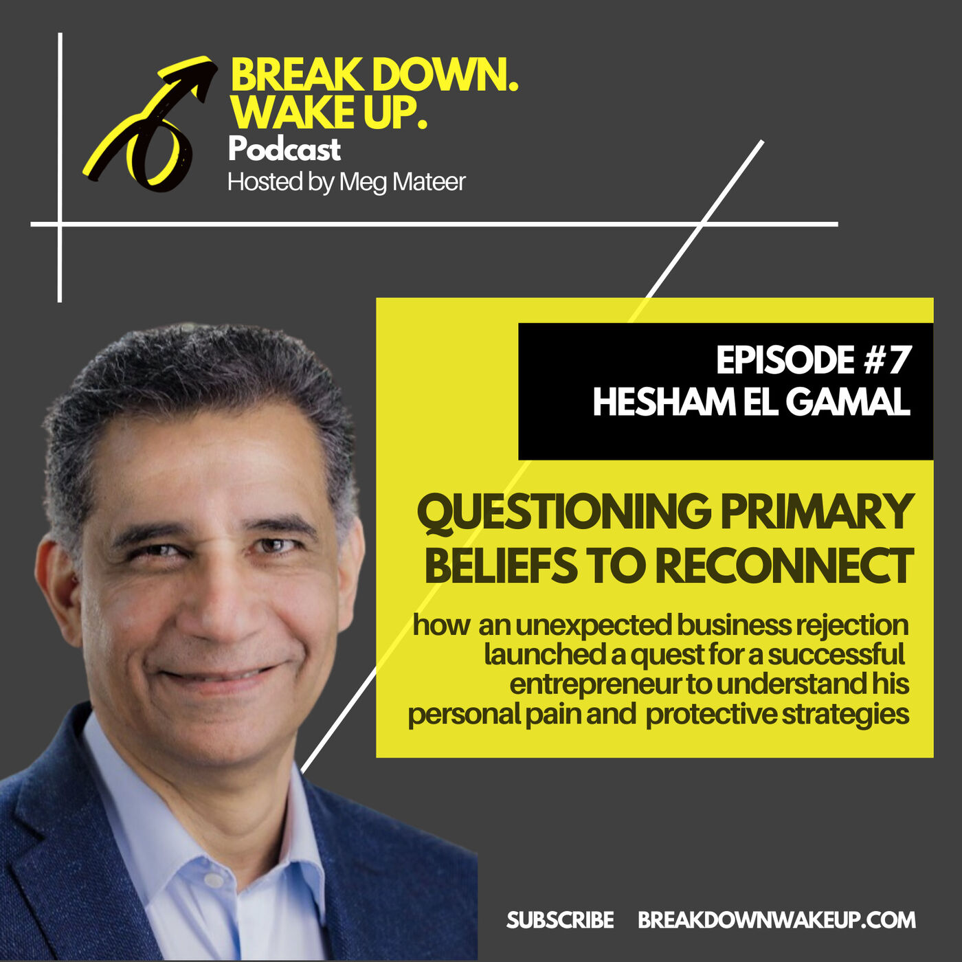 007 - Questioning primary beliefs to reconnect with Hesham El Gamal