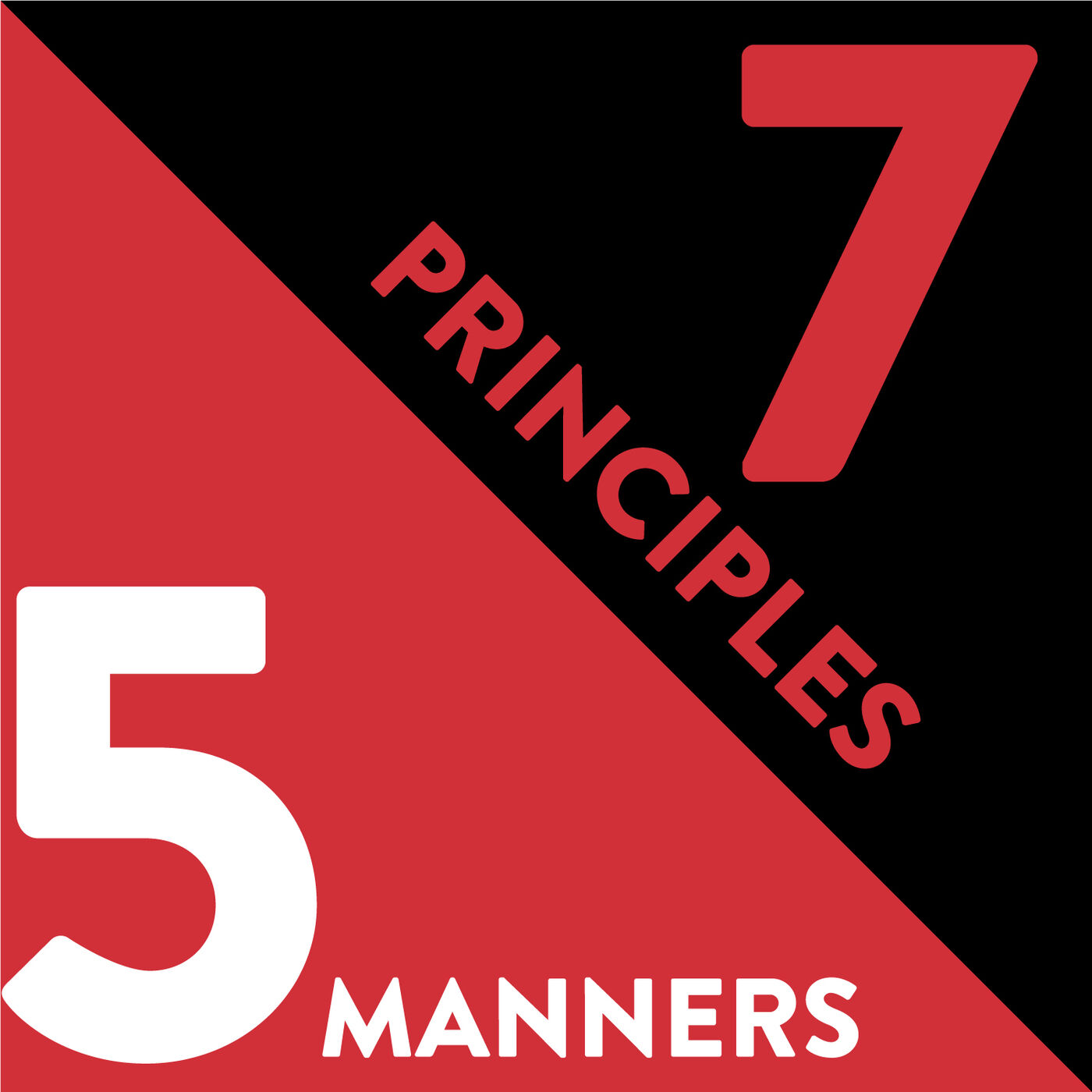 Manners: The Fifth Principle of Relationship Management