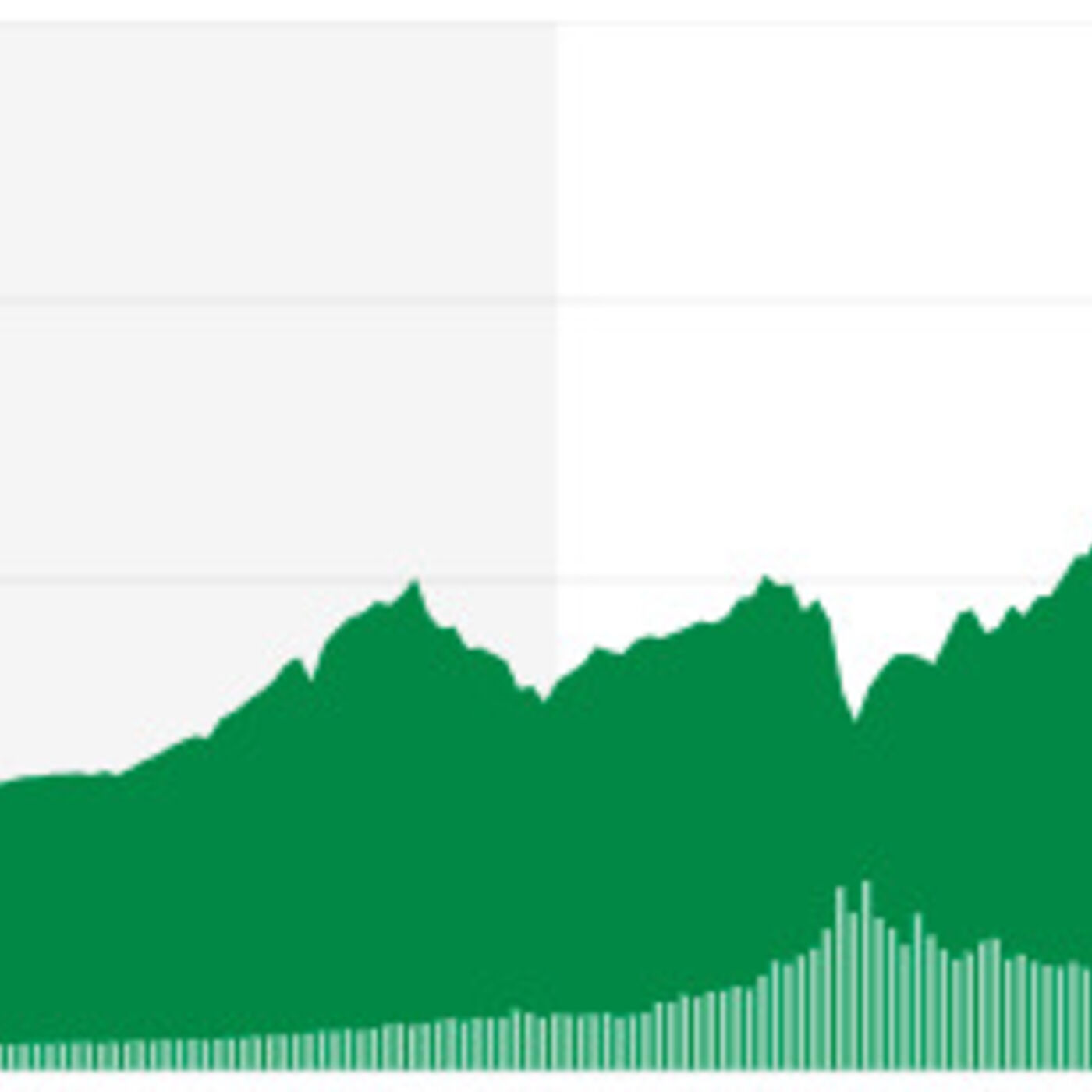 #61. The market's at an all-time high (again!). Now what?
