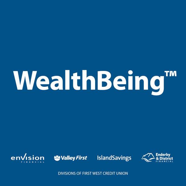 WealthBeing Podcast Artwork Image
