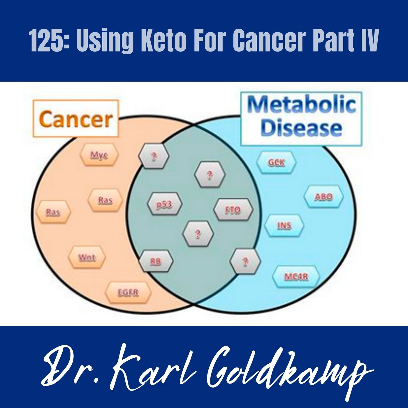 125: Using Keto For Cancer Part IV